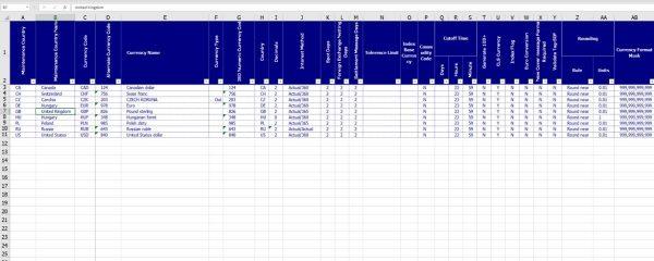 Manual parameterization Oracle Flexcube