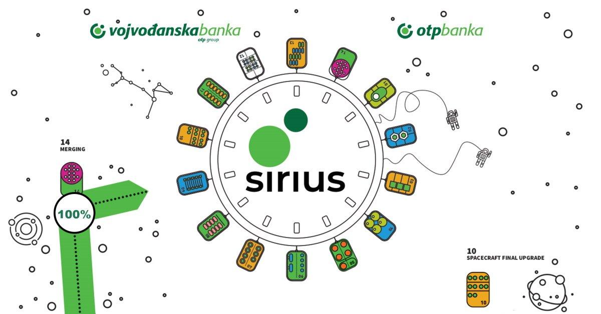 New OTP Banka Srbija